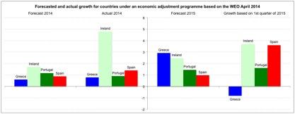 Forecast_IMF